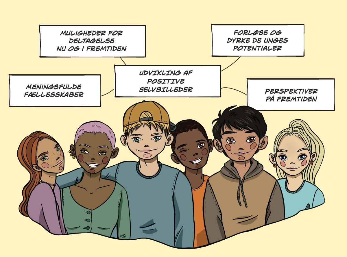 Illustration som understøtter kerneopgavens budskab. 5 unge som holder hinanden om skuldrene og smiler.